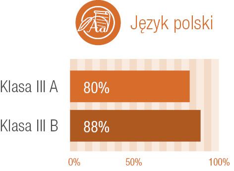 JPolski